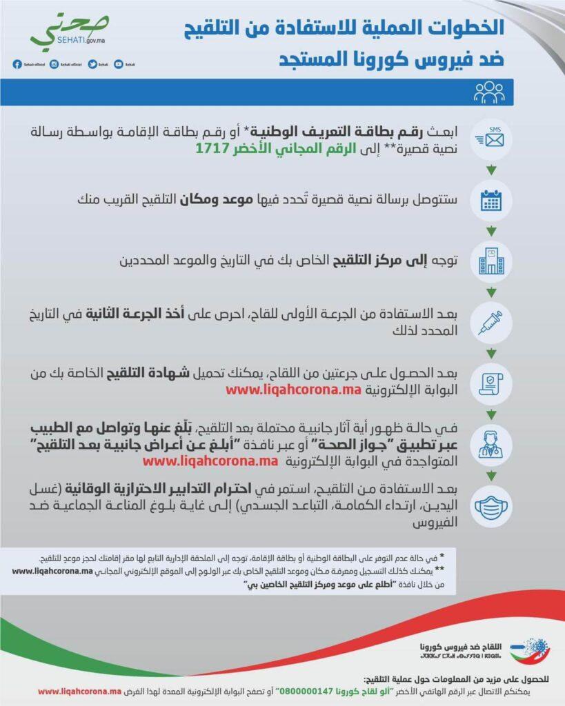 خطوات الاستفادة من لقاح كورونا المغرب